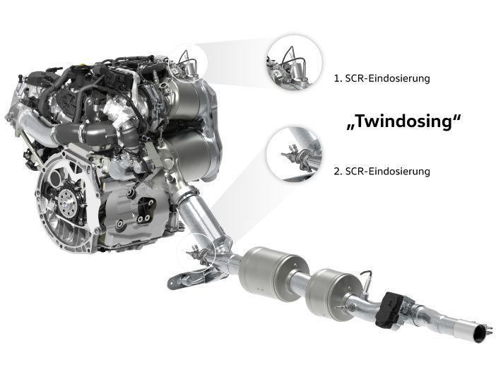 Auto Leasing - Effiziente Abgasnachbehandlung: Die innovative Twindosing-Technologie für VW Golf und VW Passat